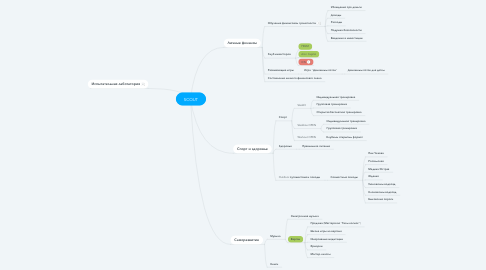 Mind Map: SCOUT