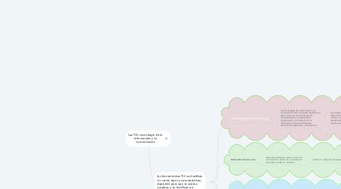 Mind Map: Las TIC, tecnología de la  información y la  comunicación