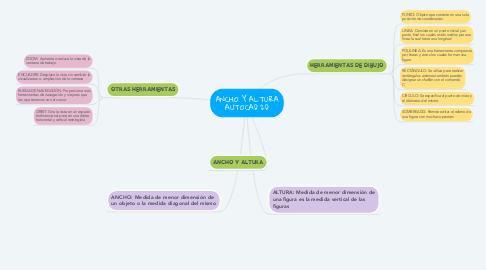 Mind Map: ANCHO Y ALTURA AUTOCAD 2D