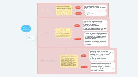 Mind Map: Estilos de enseñanza