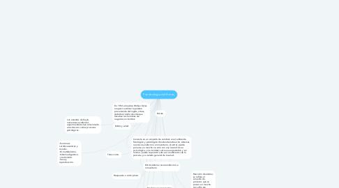 Mind Map: Psicobiología del Estrés.