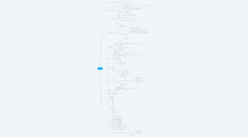Mind Map: BtoBPJ