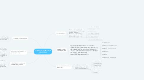 Mind Map: SÍLABO PROBABILIDAD Y ESTADÍSTICA
