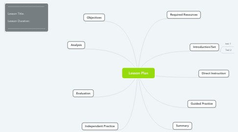 Mind Map: Lesson Plan