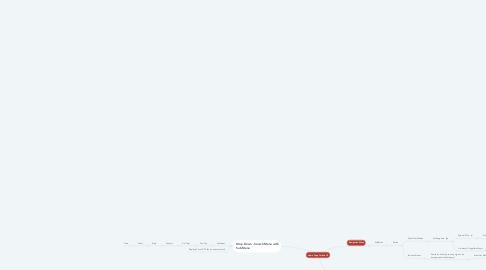 Mind Map: Home Page Yo!kart V9