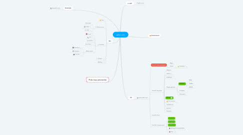 Mind Map: gilfun.com