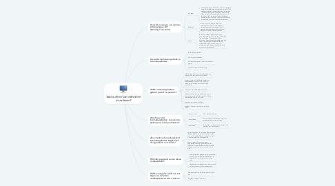 Mind Map: Wat is de rol van internet in jouw leven?
