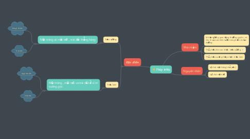Mind Map: Thủy triều