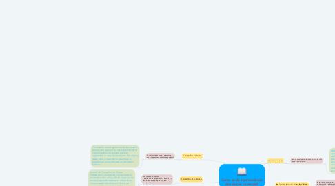 Mind Map: Como se dá a permanência dos alunos na escola?