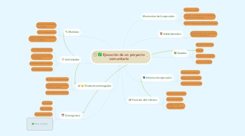 Mind Map: Ejecución de un proyecto comunitario