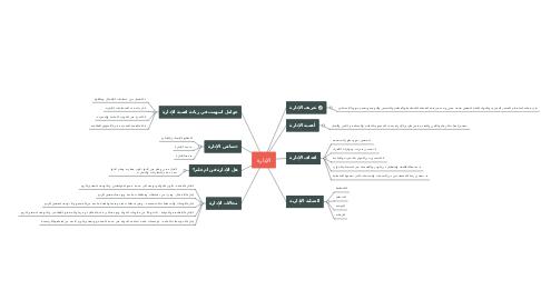 Mind Map: الإدارة