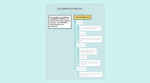 Mind Map: LOS SERVICIOS PÚBLICOS