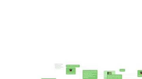 Mind Map: Educação bilíngue
