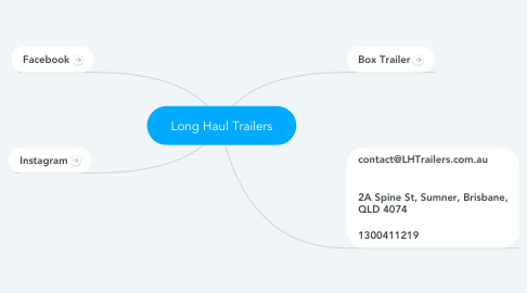 Mind Map: Long Haul Trailers