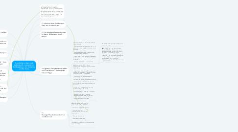 Mind Map: Geschichte: Arbeit und Lebenswelt - europäische Fallbeispiele in Vormoderne und Moderne