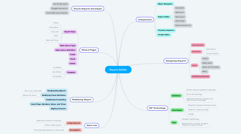 Mind Map: Reports Builder
