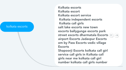 Mind Map: kolkata escorts