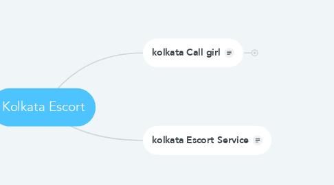 Mind Map: Kolkata Escort