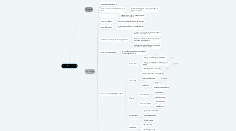 Mind Map: tema1-av.inicial