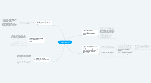 Mind Map: Lesson Reflection