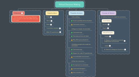 Mind Map: Ethical Decision Making