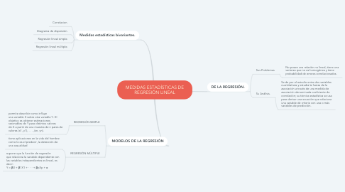 Mind Map: MEDIDAS ESTADÍSTICAS DE REGRESIÓN LINEAL