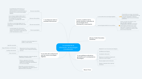 Mind Map: La sociedad de la información, las tecnologías y la educación
