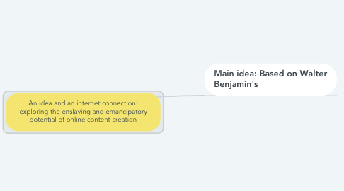 Mind Map: An idea and an internet connection: exploring the enslaving and emancipatory potential of online content creation