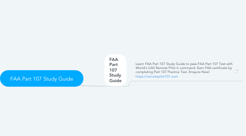 Mind Map: FAA Part 107 Study Guide