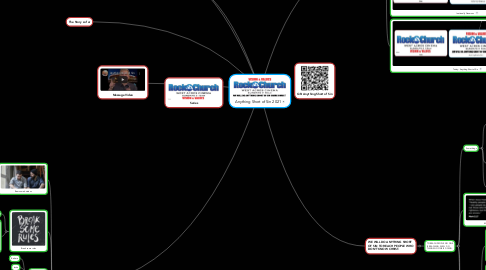 Mind Map: Anything Short of Sin