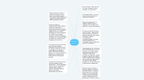 Mind Map: Видение прдукта