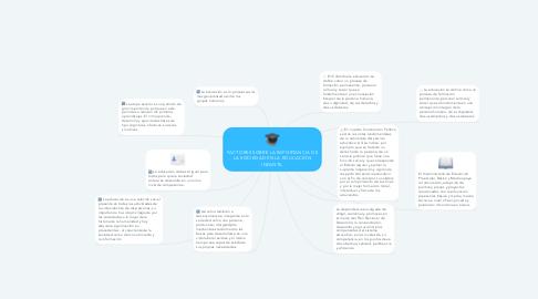 Mind Map: FACTORES SOBRE LA IMPORTANCIA DE LA SOCIEDAD EN LA EDUCACIÓN INFANTIL