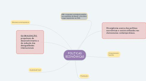 Mind Map: POLITICAS ECONÔMICAS