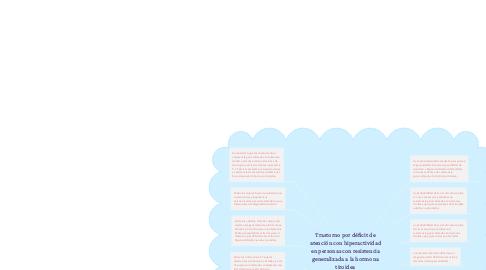 Mind Map: Trastorno por déficit de atención con hiperactividad en personas con resistencia generalizada a la hormona tiroidea