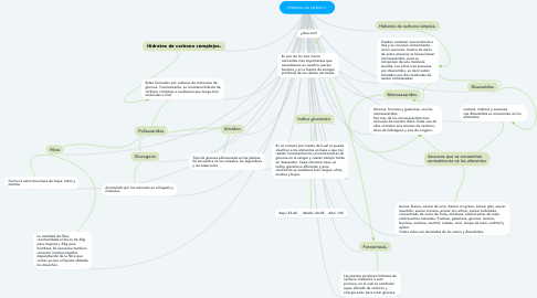 Mind Map: Hidratos de carbono.