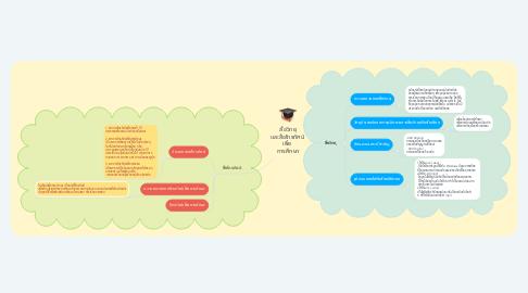 Mind Map: สื่อวิทยุ และสื่อโทรทัศน์  เพื่อ  การศึกษา