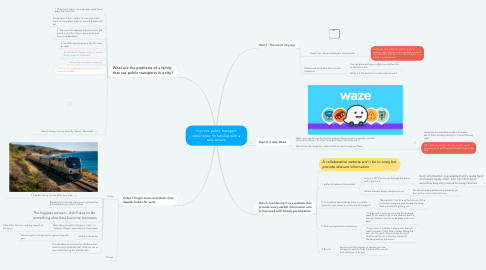 Mind Map: Improve public transport experience for families with a web service