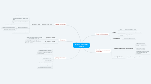 Mind Map: Features of Scientific Writing