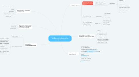 Mind Map: Трудоустраиваемся в проект надежного работодателя с перспективами карьерного роста