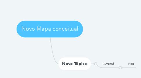 Mind Map: Novo Mapa conceitual