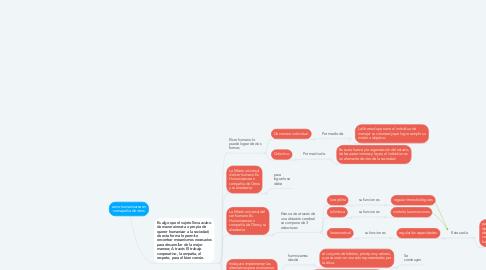Mind Map: como humanizarse en comapañia de otros