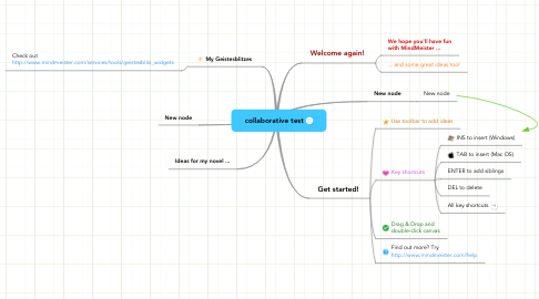 Mind Map: collaborative test