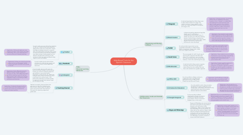 Mind Map: Web-Based Tools for the Spanish Classroom