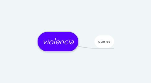 Mind Map: violencia