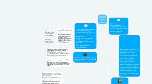 Mind Map: Relación de Ingeniería industrial y comercio internacional