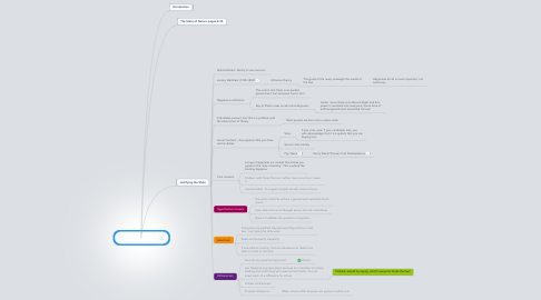 Mind Map: Political Philosophy by