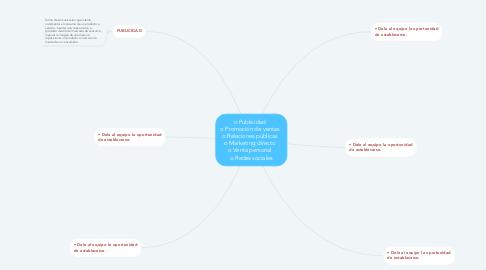 Mind Map: o Publicidad   o Promoción de ventas   o Relaciones públicas   o Marketing directo   o Venta personal   o Redes sociales