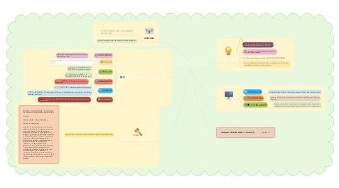 Mind Map: GESTIÓN DE TECNOLOGÍA