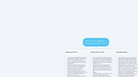 Mind Map: PRINCIPIOS, DEBERES Y PROHIBICIONES ÉTICOS