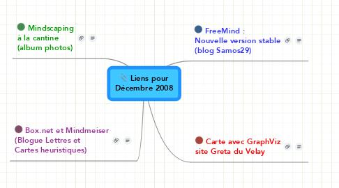 Mind Map: Liens pour Décembre 2008